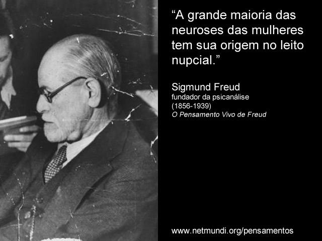 Sigmund Freud, Fundador da Psicanálise